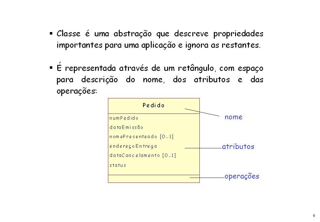 50 Classe associativa Fatura numFatura dataEmissão dataVencimento valorPago [0..1] dataPagamento [0..1] dataPedidoCancelamento [0..1] dataCancelamento [0..1] status Item faturado quantFaturada Item pedido quantidadePedida preçoCobrado 1..*0..*1..*0..*