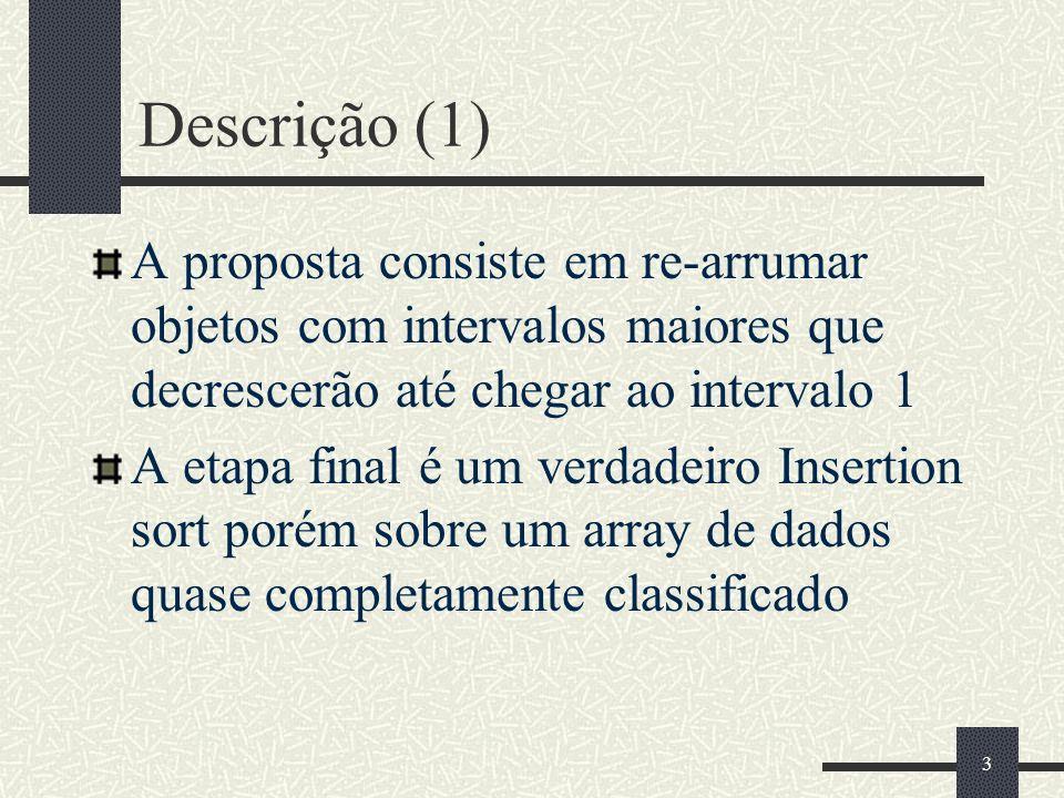 3 Descrição (1) A proposta consiste em re-arrumar objetos com intervalos maiores que decrescerão até chegar ao intervalo 1 A etapa final é um verdadei
