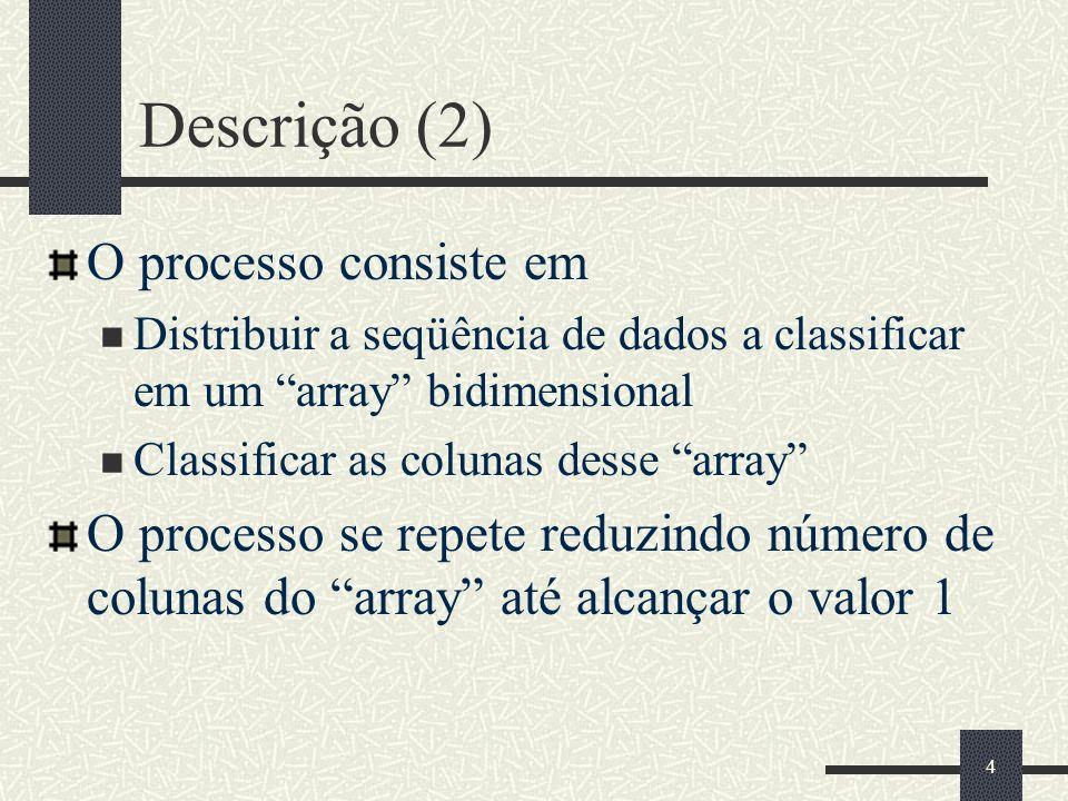 4 Descrição (2) O processo consiste em Distribuir a seqüência de dados a classificar em um array bidimensional Classificar as colunas desse array O pr