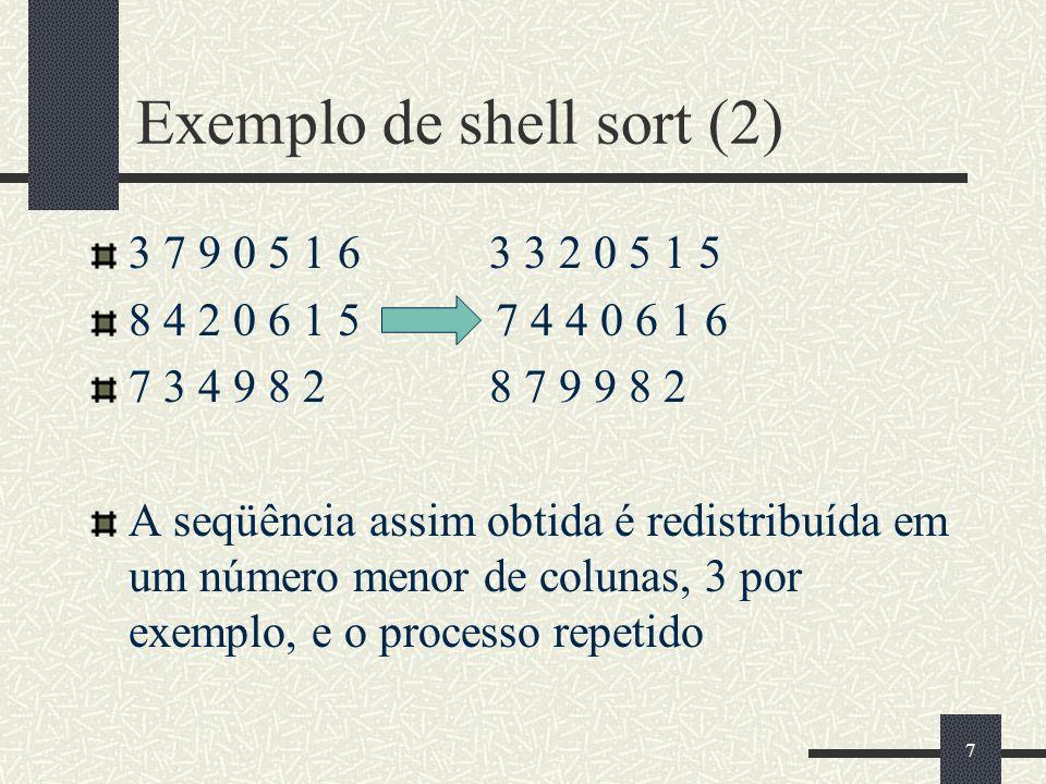 7 Exemplo de shell sort (2) 3 7 9 0 5 1 6 3 3 2 0 5 1 5 8 4 2 0 6 1 5 -> 7 4 4 0 6 1 6 7 3 4 9 8 2 8 7 9 9 8 2 A seqüência assim obtida é redistribuíd