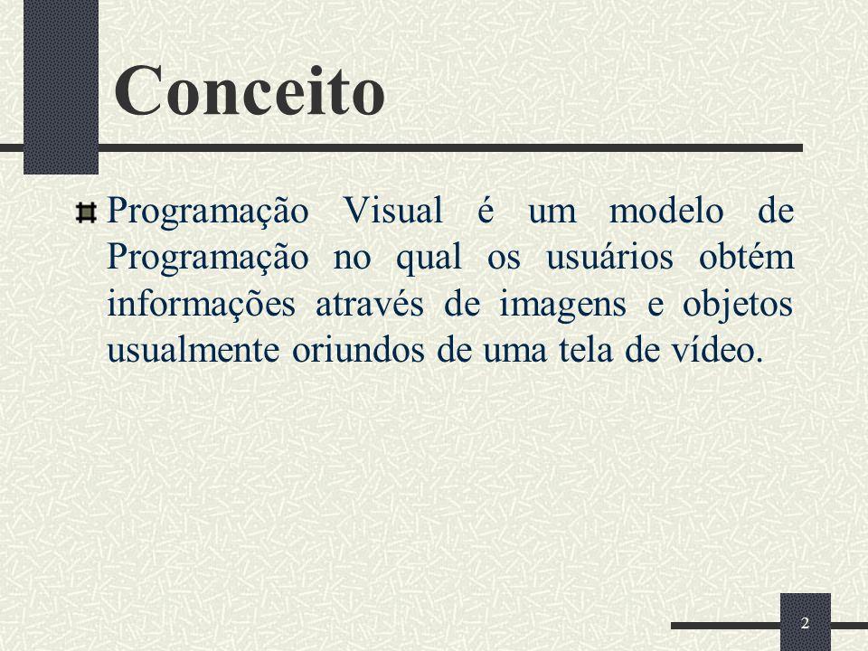 2 Conceito Programação Visual é um modelo de Programação no qual os usuários obtém informações através de imagens e objetos usualmente oriundos de uma