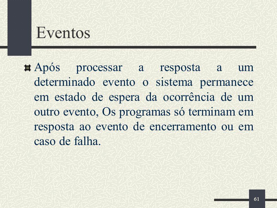 61 Eventos Após processar a resposta a um determinado evento o sistema permanece em estado de espera da ocorrência de um outro evento, Os programas só