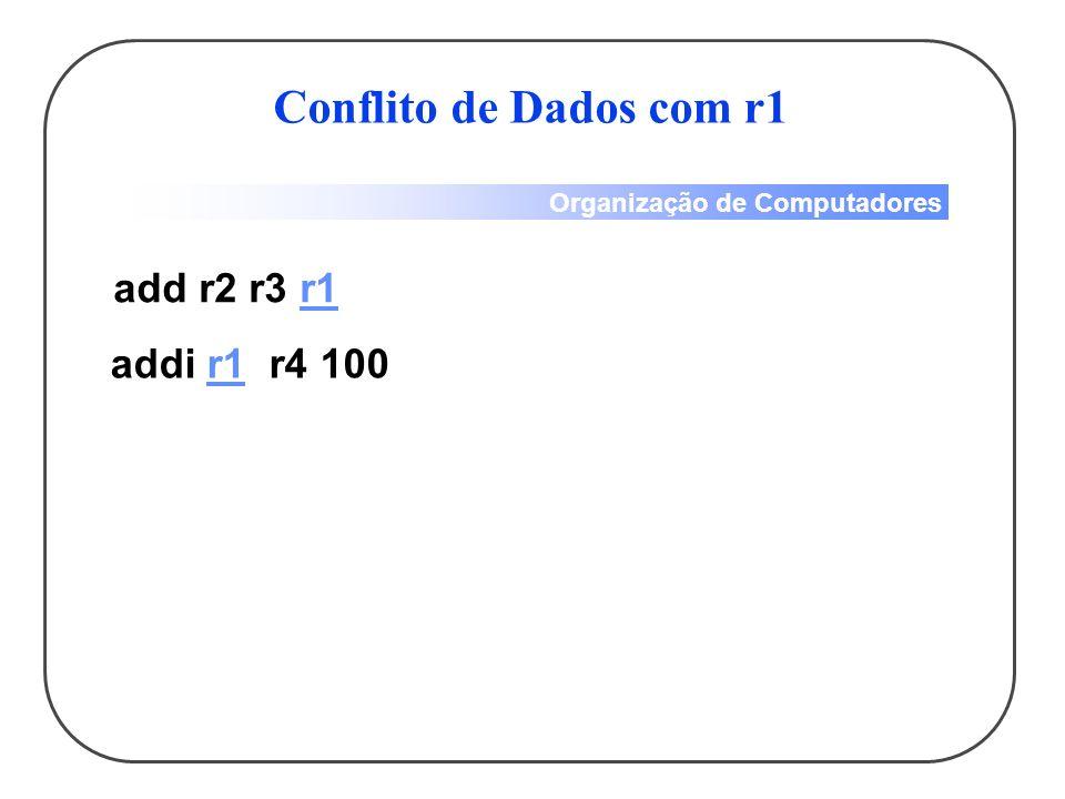 Organização de Computadores add r2 r3 r1 addi r1 r4 100 Conflito de Dados com r1