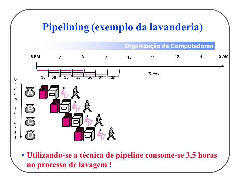 Organização de Computadores Utilizando-se a técnica de pipeline consome-se 3,5 horas no processo de lavagem .
