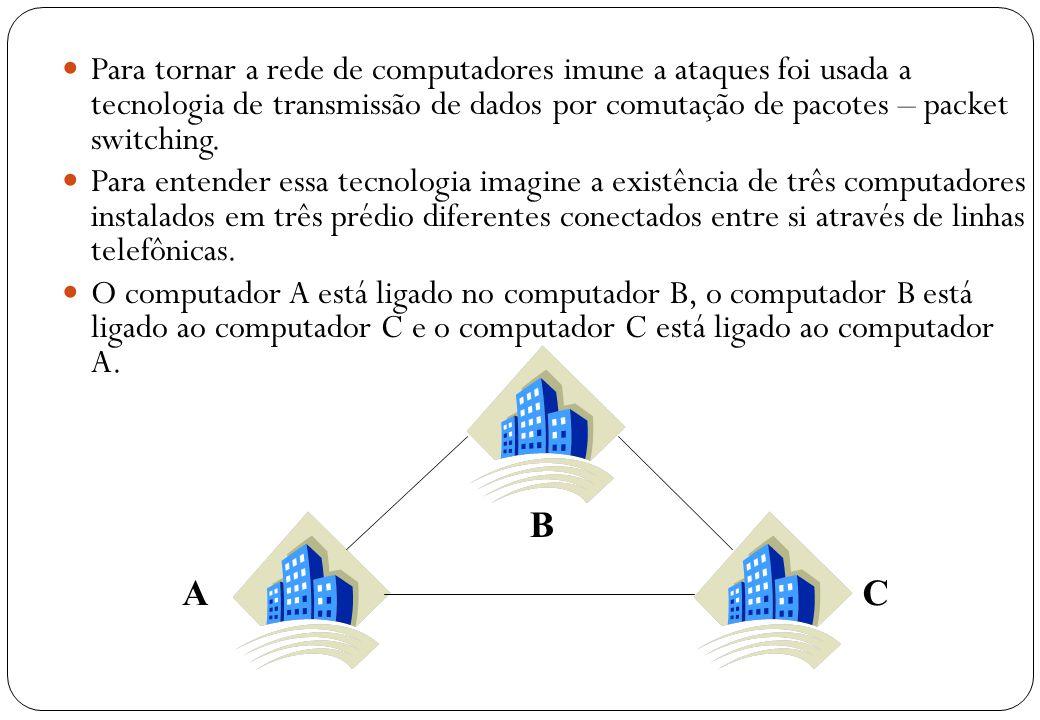 4 Para tornar a rede de computadores imune a ataques foi usada a tecnologia de transmissão de dados por comutação de pacotes – packet switching. Para