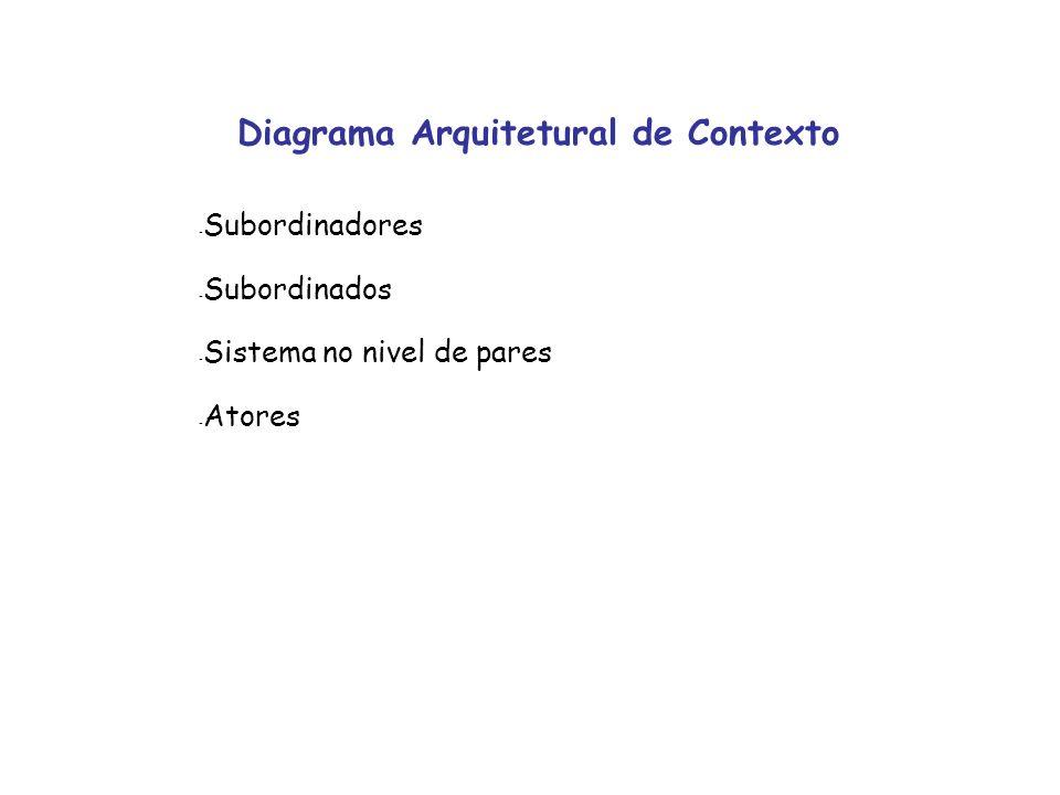 Padroes Arquiteturais - Concorrencia - Persistencia (dados subsistem depois de criados) - Distribuicao (ex.: uso de broker - intermediario, CORBA)
