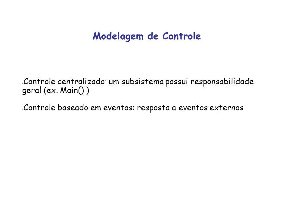 Diagrama Arquitetural de Contexto - Subordinadores - Subordinados - Sistema no nivel de pares - Atores