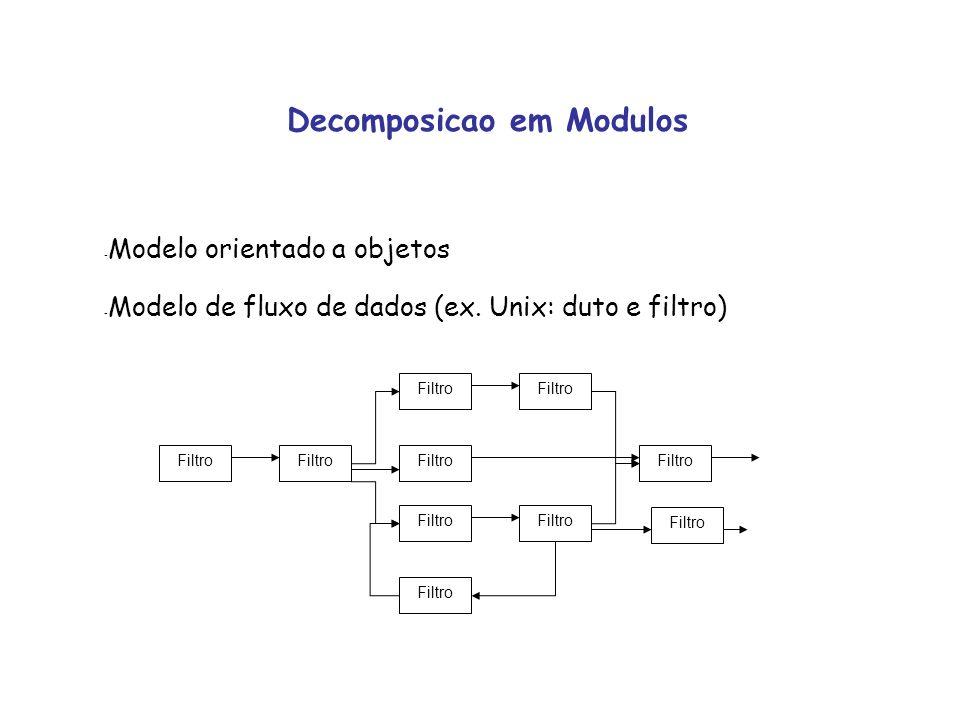 Modelagem de Controle - Controle centralizado: um subsistema possui responsabilidade geral (ex. Main() ) - Controle baseado em eventos: resposta a eve