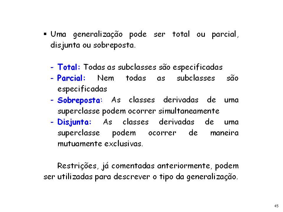 44 Pagamento Particular tipo número cheque número banco Pagamento por Convênio número associado Convênio nome telefone data cobrança 0..* 1 1 Pagament