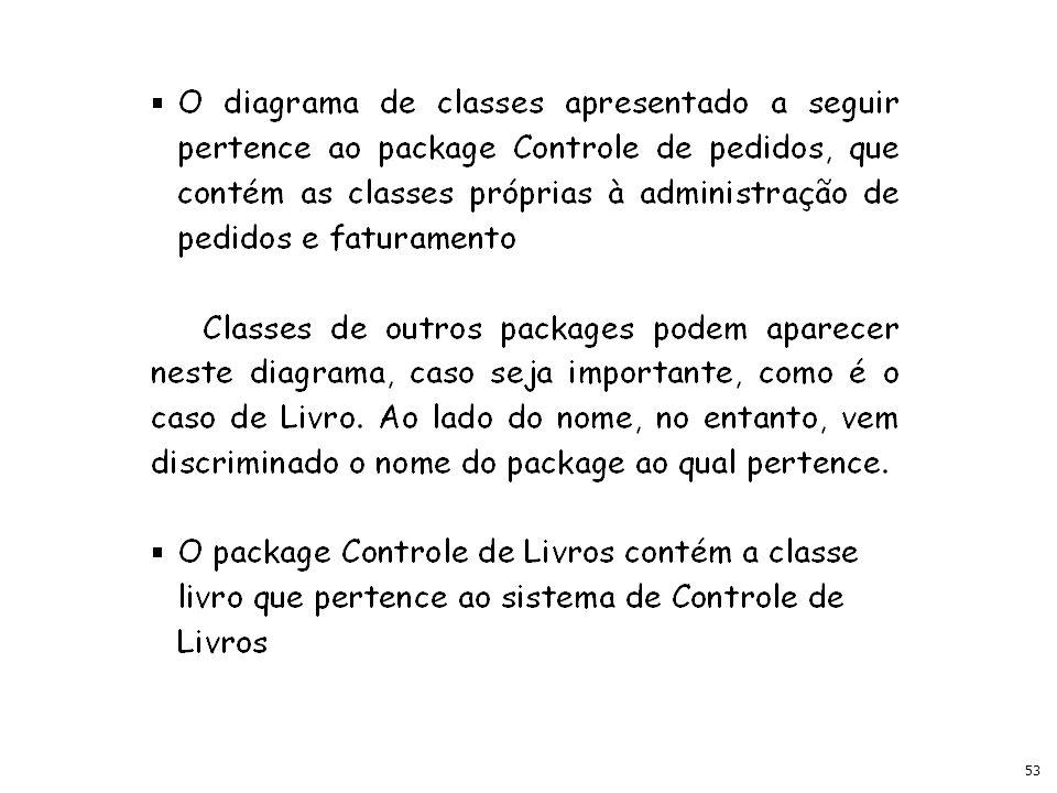 52 Controle de livros Controle de pedidos