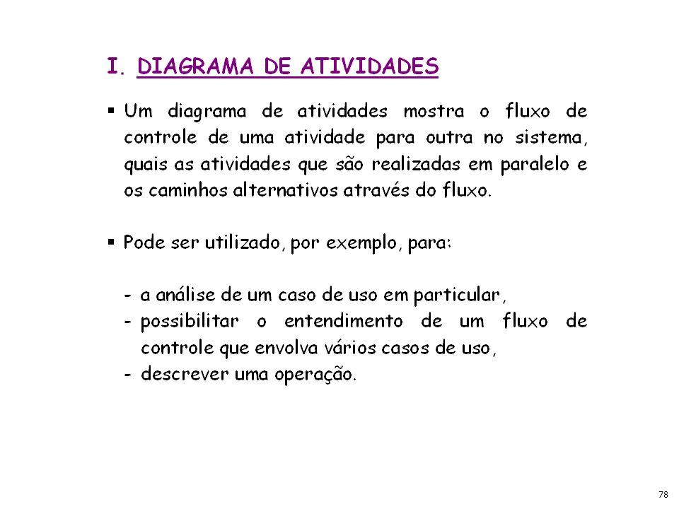 77 DIAGRAMA DE ATIVIDADES ATIVIDADE, TRANSIÇÃO, PONTO DE DECISÃO, BARRA DE SINCRONIZAÇÃO E RAIAS (SWIMLANE)
