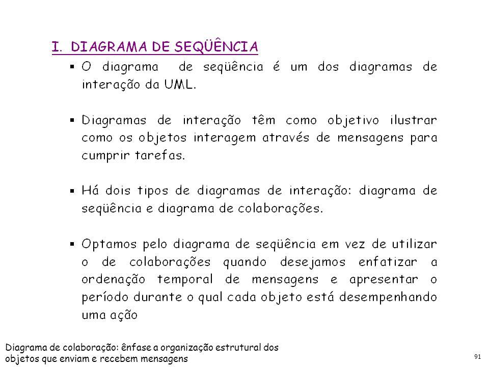 90 DIAGRAMA DE SEQÜÊNCIA DIAGRAMA DE SEQÜÊNCIA NOTAÇÕES DO DIAGRAMA DE SEQÜÊNCIA DIAGRAMA DE SEQÜÊNCIA COM PERSPECTIVA CONCEITUAL