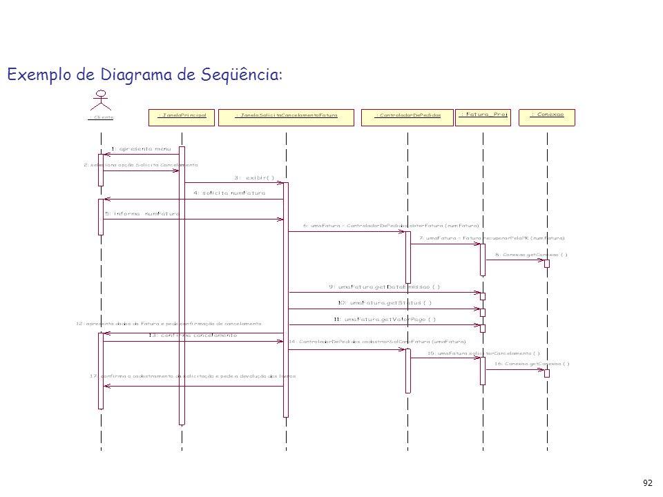 91 Diagrama de colaboração: ênfase a organização estrutural dos objetos que enviam e recebem mensagens