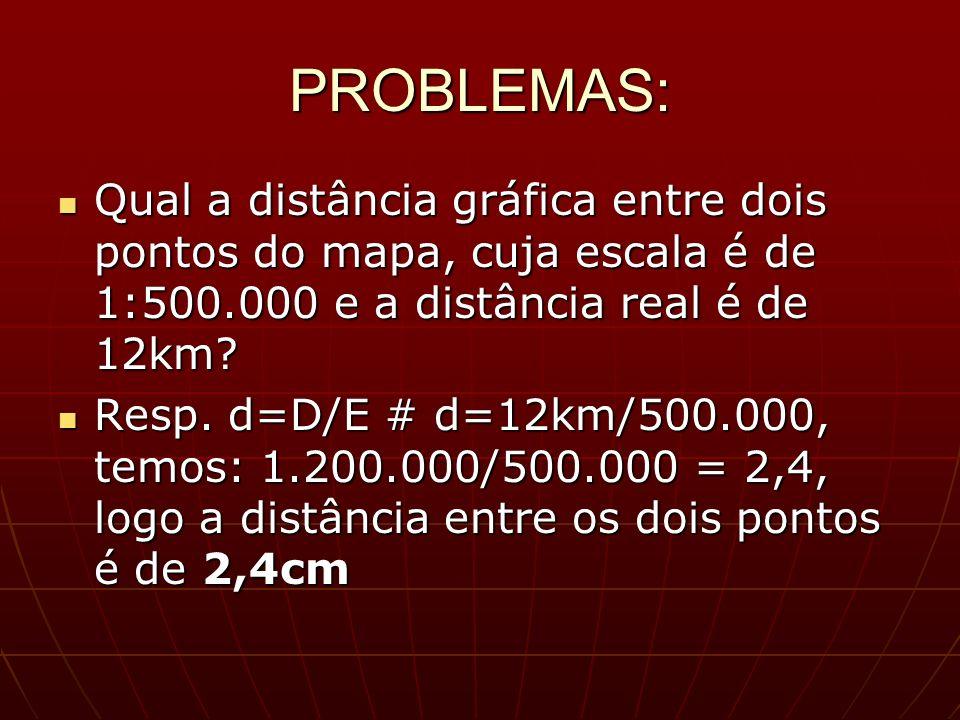 PROBLEMAS: Qual a distância gráfica entre dois pontos do mapa, cuja escala é de 1:500.000 e a distância real é de 12km? Qual a distância gráfica entre