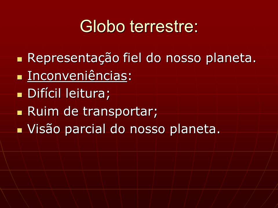 Globo terrestre: Representação fiel do nosso planeta. Representação fiel do nosso planeta. Inconveniências: Inconveniências: Difícil leitura; Difícil