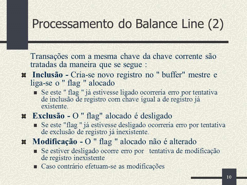 10 Processamento do Balance Line (2) Transações com a mesma chave da chave corrente são tratadas da maneira que se segue : Inclusão - Cria-se novo reg