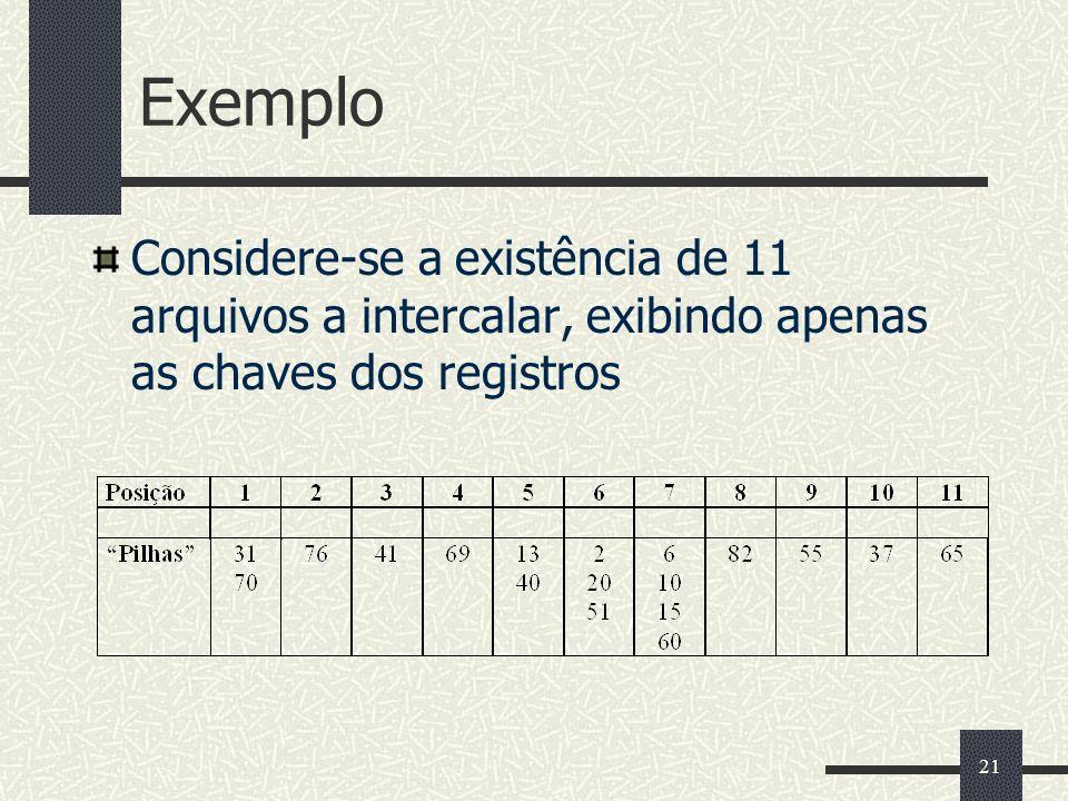 21 Exemplo Considere-se a existência de 11 arquivos a intercalar, exibindo apenas as chaves dos registros