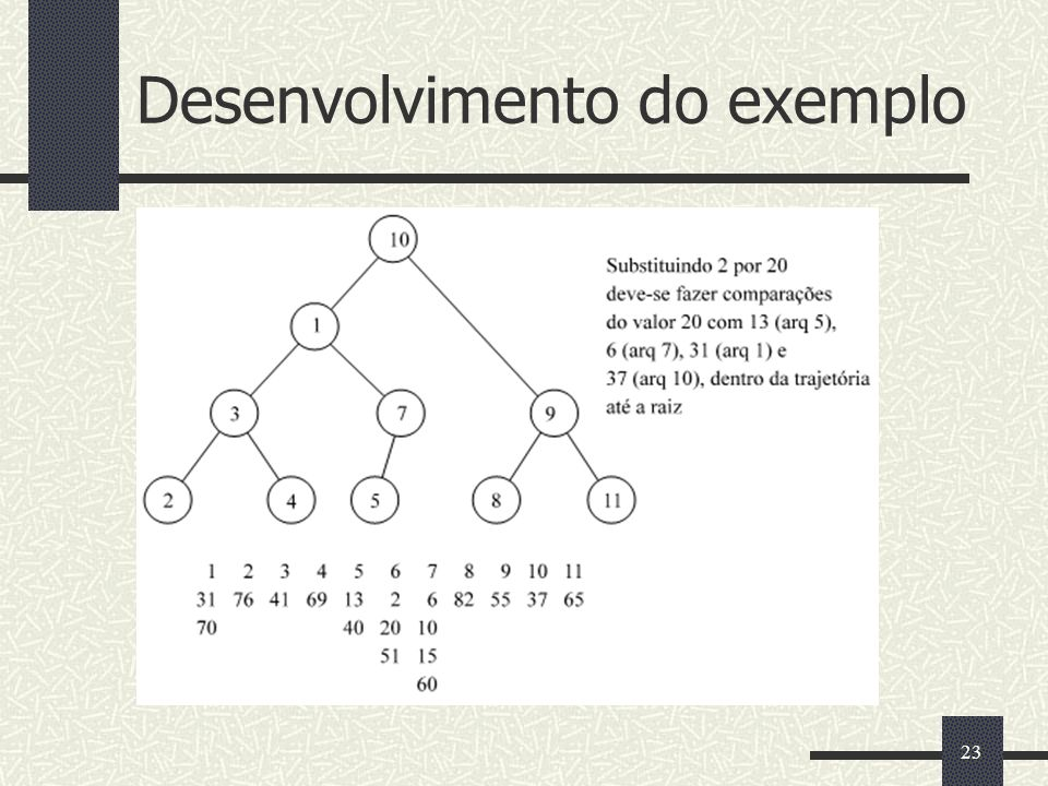 23 Desenvolvimento do exemplo