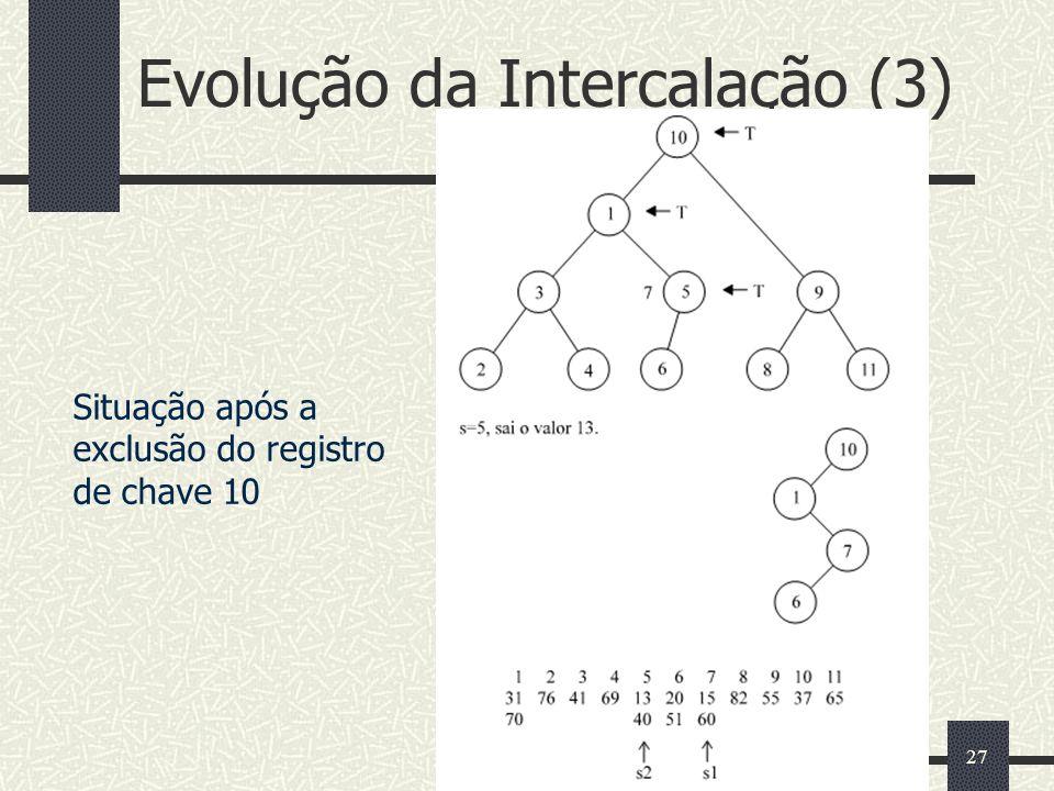 27 Evolução da Intercalação (3) Situação após a exclusão do registro de chave 10