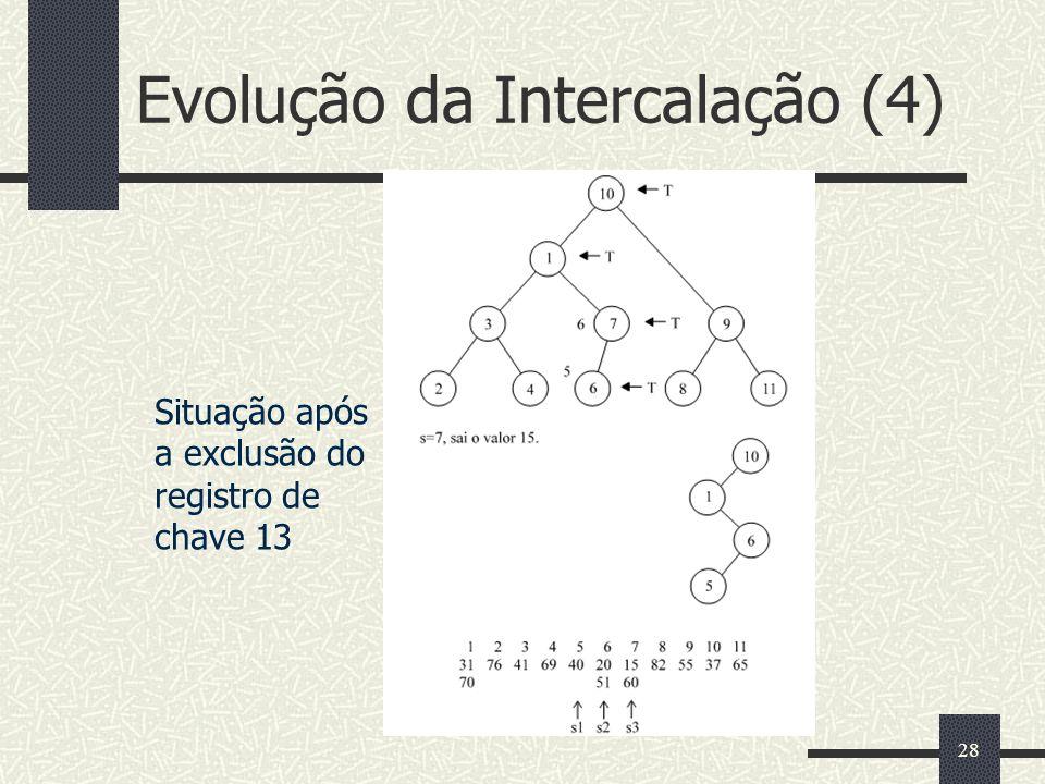 28 Evolução da Intercalação (4) Situação após a exclusão do registro de chave 13