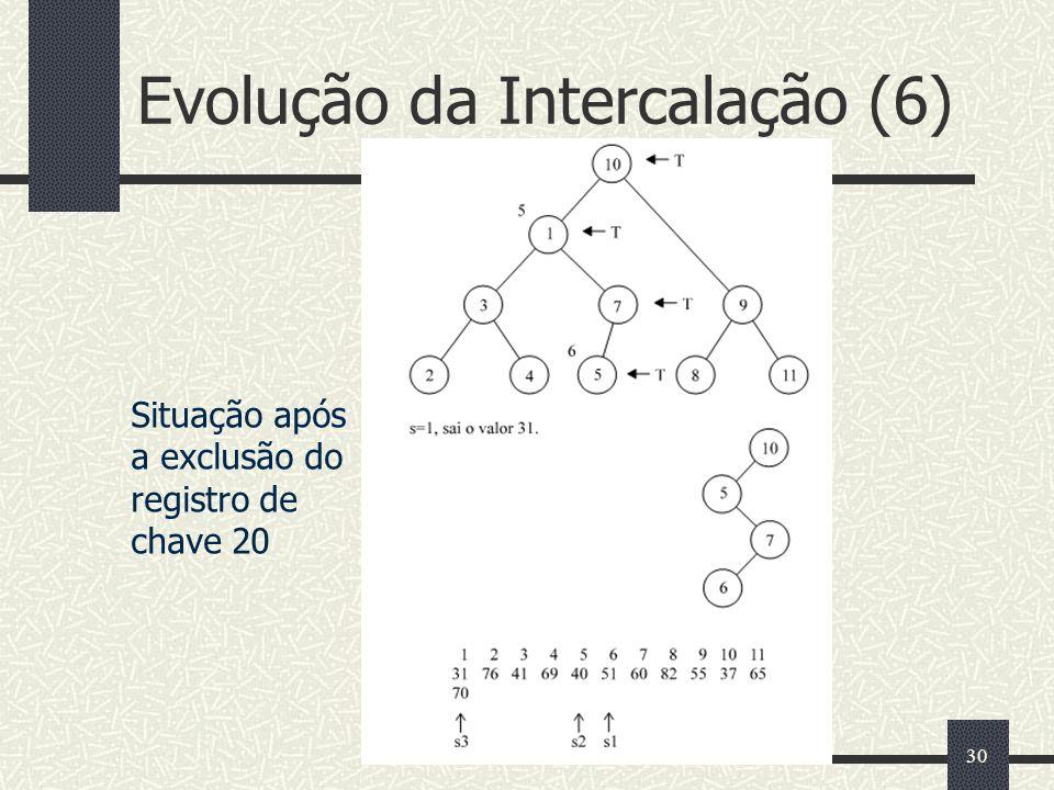 30 Evolução da Intercalação (6) Situação após a exclusão do registro de chave 20