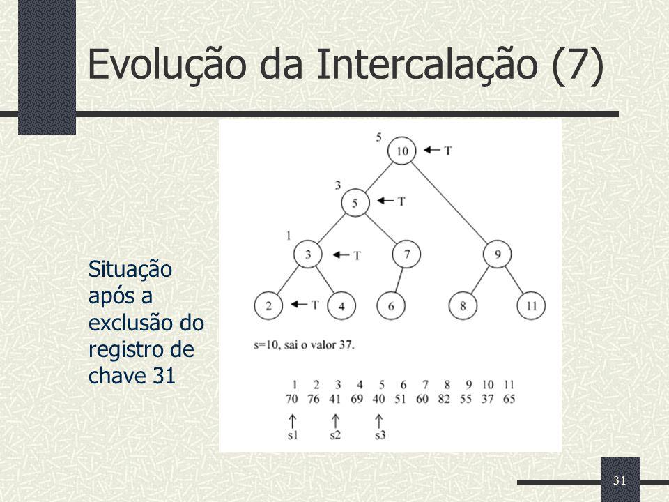 31 Evolução da Intercalação (7) Situação após a exclusão do registro de chave 31