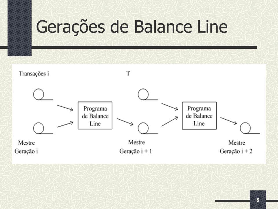 8 Gerações de Balance Line