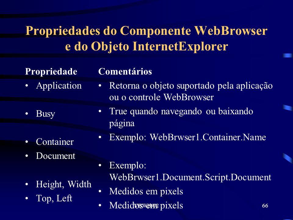 VBWeb0266 Propriedades do Componente WebBrowser e do Objeto InternetExplorer Propriedade Application Busy Container Document Height, Width Top, Left Comentários Retorna o objeto suportado pela aplicação ou o controle WebBrowser True quando navegando ou baixando página Exemplo: WebBrwser1.Container.Name Exemplo: WebBrwser1.Document.Script.Document Medidos em pixels