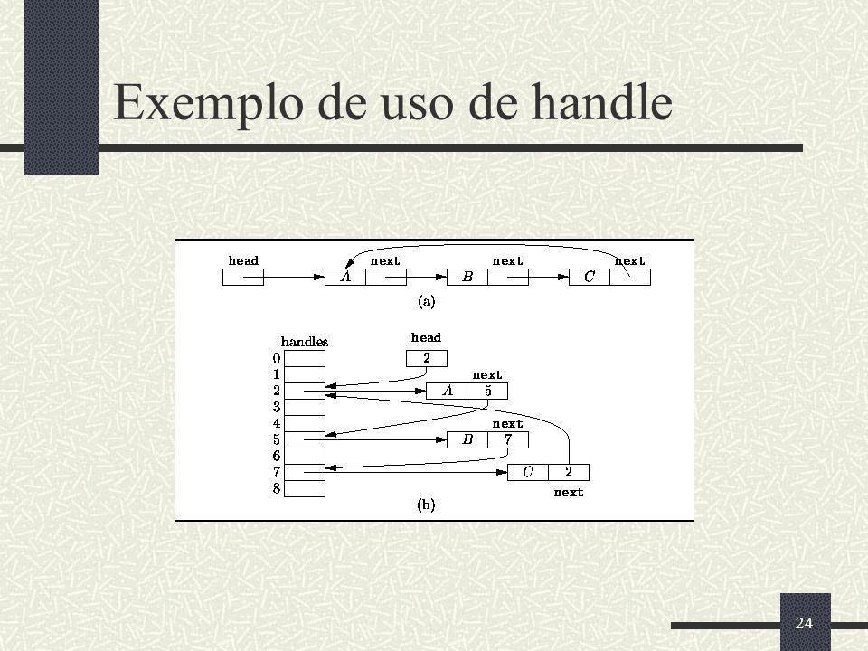 Exemplo de uso de handle 24