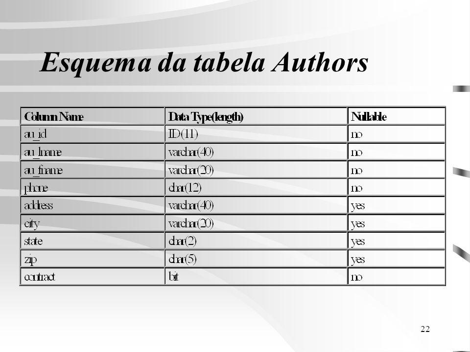 22 Esquema da tabela Authors