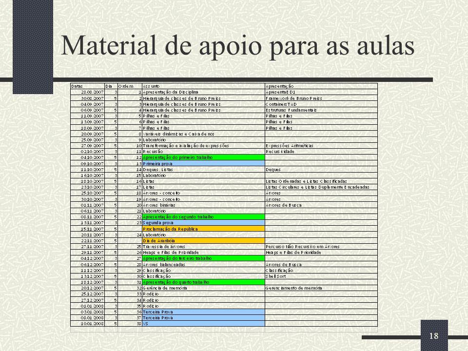 18 Material de apoio para as aulas