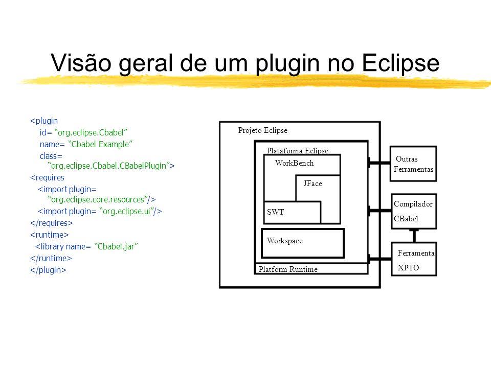 Visão geral de um plugin no Eclipse <plugin id= org.eclipse.Cbabel name= Cbabel Example class= org.eclipse.Cbabel.CBabelPlugin> <requires <library name= Cbabel.jar Platform Runtime WorkBench JFace SWT Outras Ferramentas Compilador CBabel Ferramenta XPTO Plataforma Eclipse Workspace Projeto Eclipse