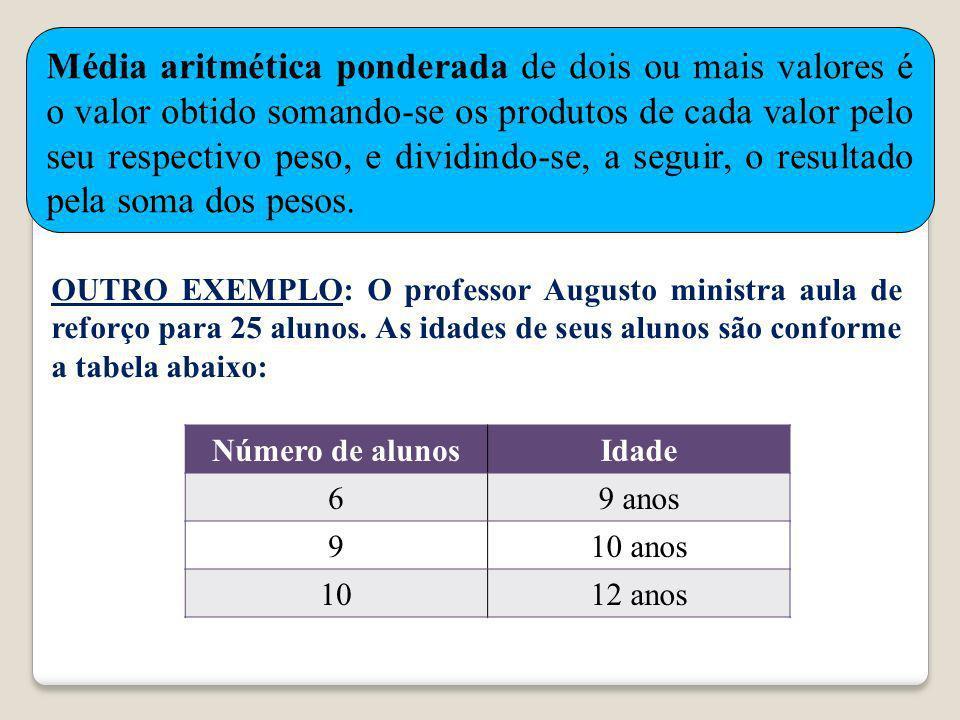 E XEMPLO: Francisco participou de um concurso, onde foram realizadas provas de Português, Matemática, Biologia e História. Essas provas tinham peso 3,
