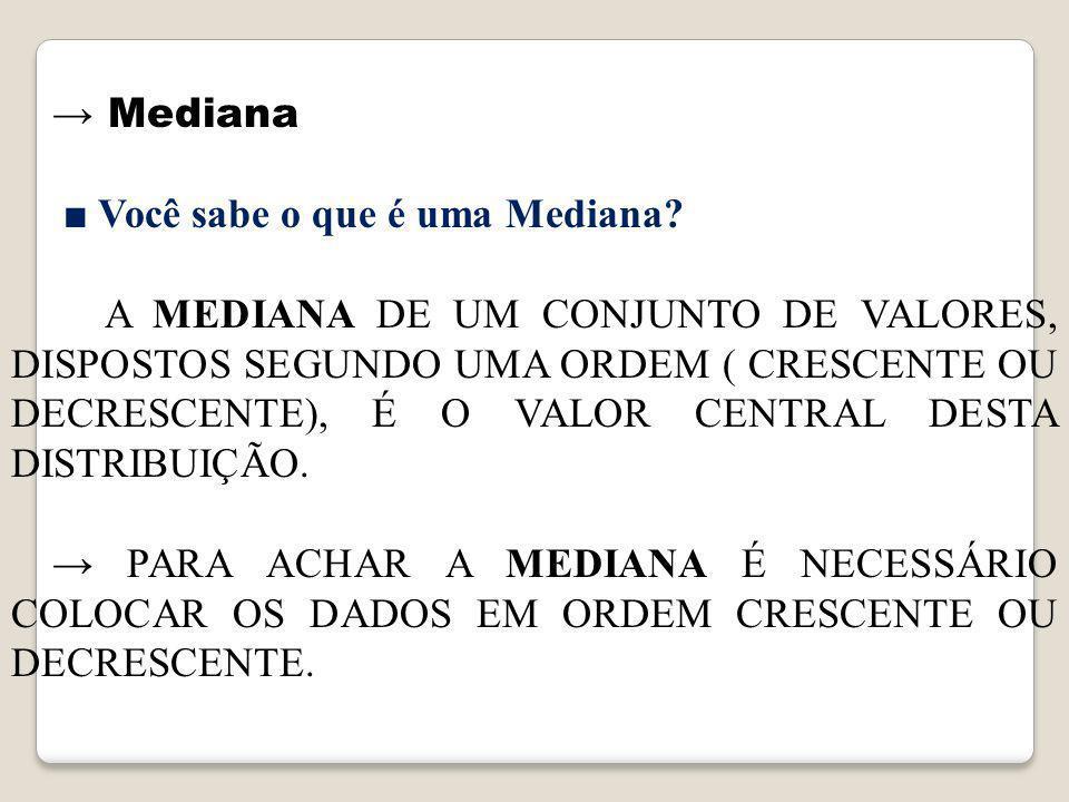 Mediana Você sabe o que é uma Mediana.