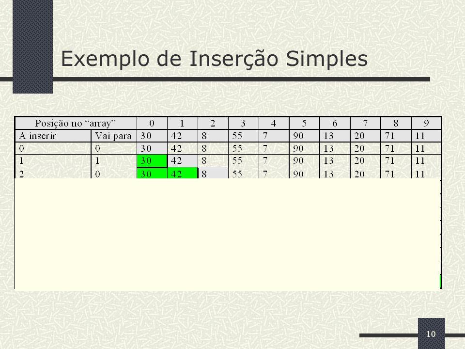 10 Exemplo de Inserção Simples