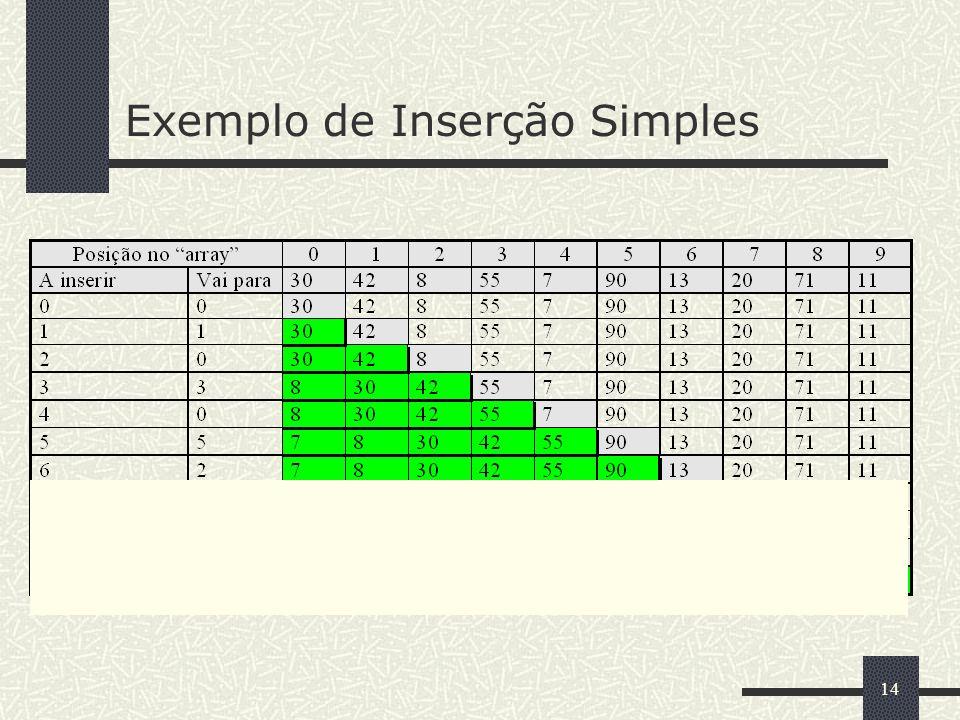 14 Exemplo de Inserção Simples