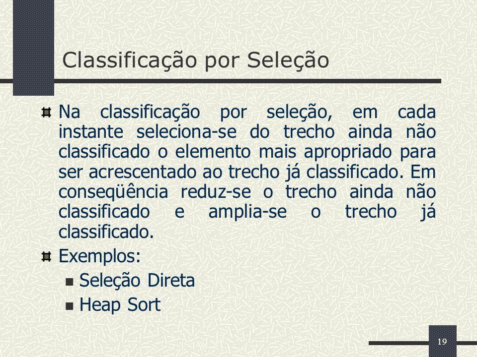 19 Classificação por Seleção Na classificação por seleção, em cada instante seleciona-se do trecho ainda não classificado o elemento mais apropriado para ser acrescentado ao trecho já classificado.