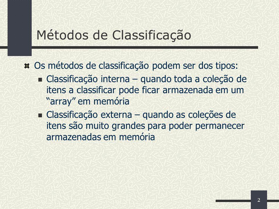 2 Métodos de Classificação Os métodos de classificação podem ser dos tipos: Classificação interna – quando toda a coleção de itens a classificar pode ficar armazenada em um array em memória Classificação externa – quando as coleções de itens são muito grandes para poder permanecer armazenadas em memória