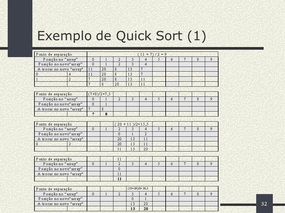 32 Exemplo de Quick Sort (1)