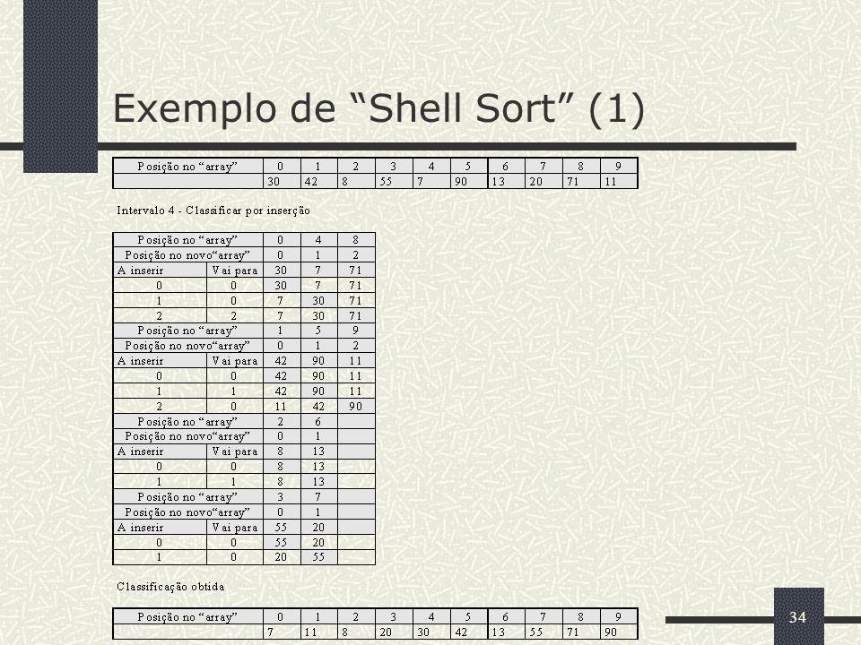 34 Exemplo de Shell Sort (1)