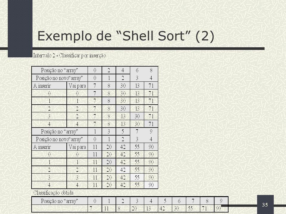 35 Exemplo de Shell Sort (2)