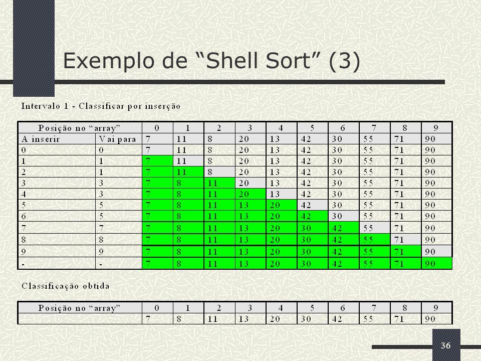 36 Exemplo de Shell Sort (3)