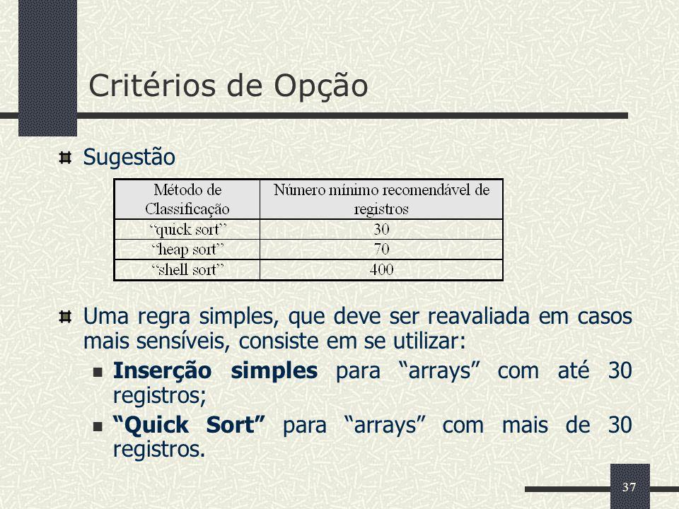 37 Critérios de Opção Sugestão Uma regra simples, que deve ser reavaliada em casos mais sensíveis, consiste em se utilizar: Inserção simples para arrays com até 30 registros; Quick Sort para arrays com mais de 30 registros.