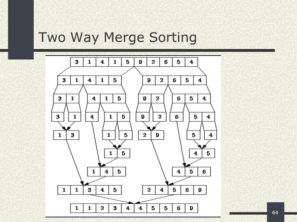 64 Two Way Merge Sorting