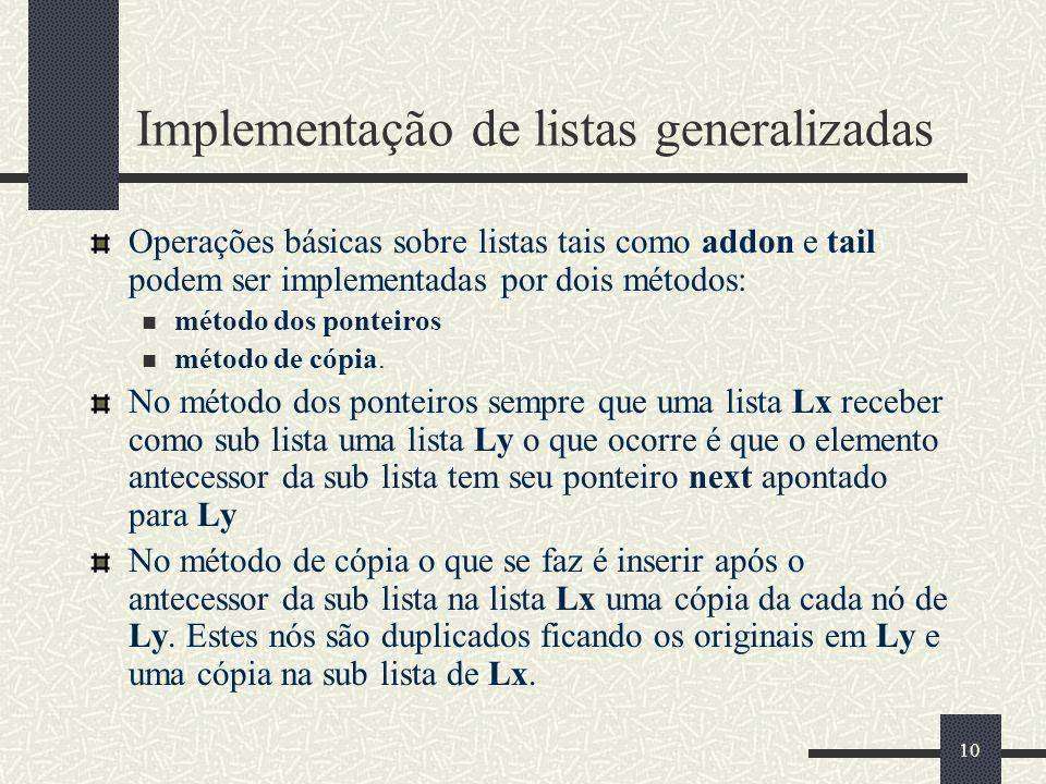 10 Implementação de listas generalizadas Operações básicas sobre listas tais como addon e tail podem ser implementadas por dois métodos: método dos po