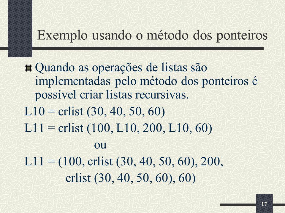 17 Exemplo usando o método dos ponteiros Quando as operações de listas são implementadas pelo método dos ponteiros é possível criar listas recursivas.