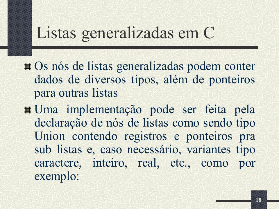 18 Listas generalizadas em C Os nós de listas generalizadas podem conter dados de diversos tipos, além de ponteiros para outras listas Uma implementaç