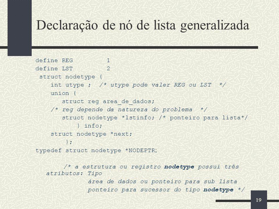 19 Declaração de nó de lista generalizada define REG 1 define LST 2 struct nodetype { int utype ; /* utype pode valer REG ou LST */ union { struct reg