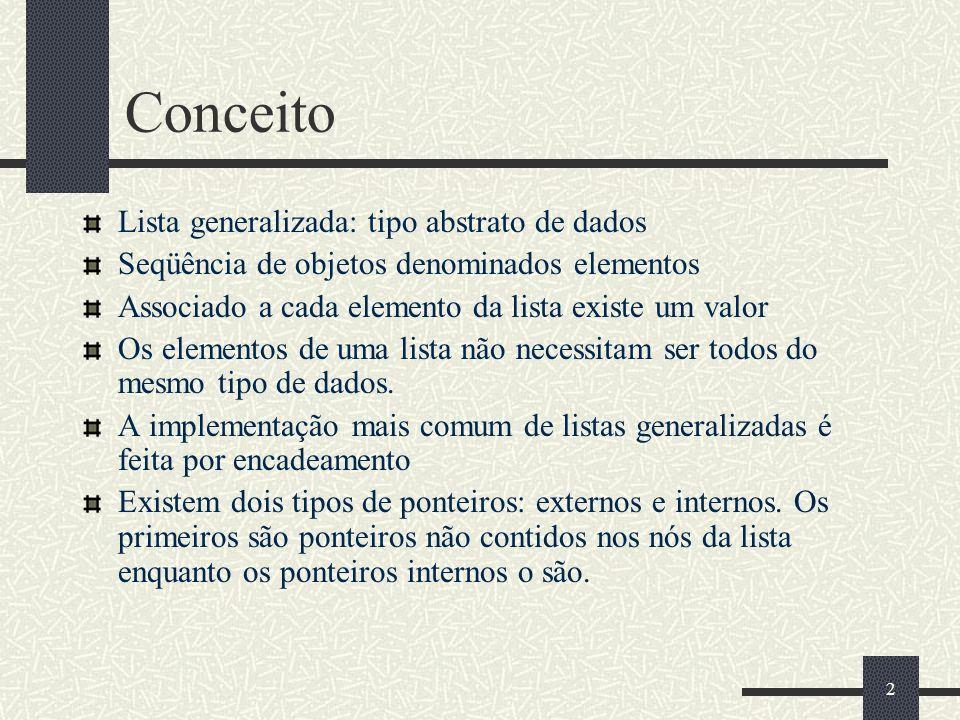 2 Conceito Lista generalizada: tipo abstrato de dados Seqüência de objetos denominados elementos Associado a cada elemento da lista existe um valor Os