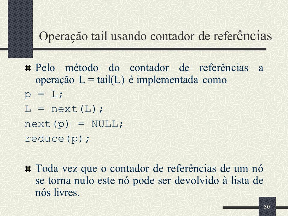 30 Operação tail usando contador de refer ências Pelo método do contador de referências a operação L = tail(L) é implementada como p = L; L = next(L);